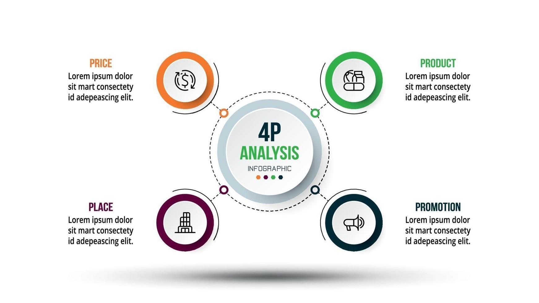 4p Analyse Business oder Marketing Diagramm Infografik Vorlage. vektor