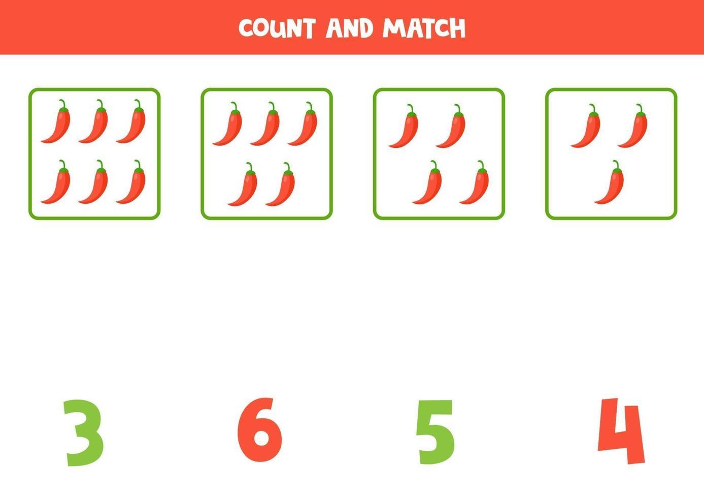 räknar spel med tecknad rödpeppar. matematikspel. vektor