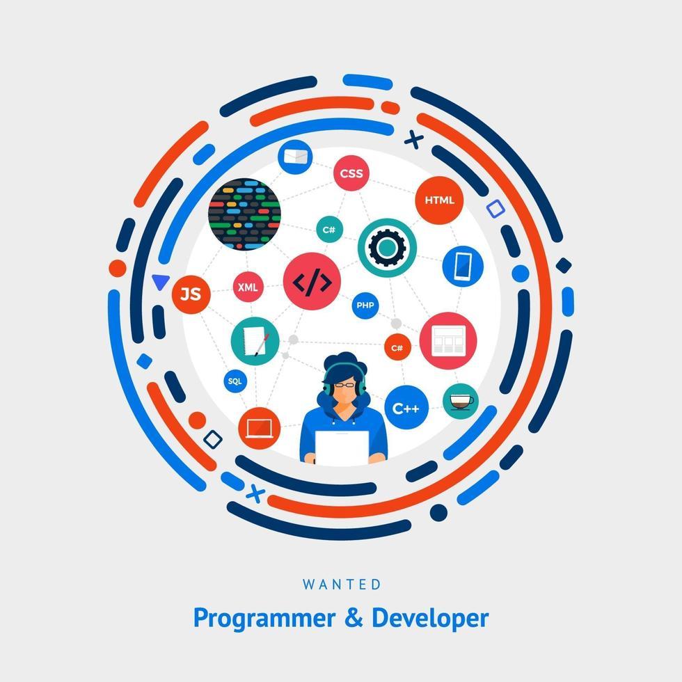 Programmierer Entwicklungsfähigkeit vektor