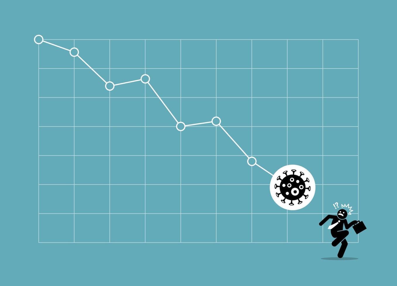 finansiell kris och aktiemarknaden kraschar på grund av koronavirusutbrott vektor