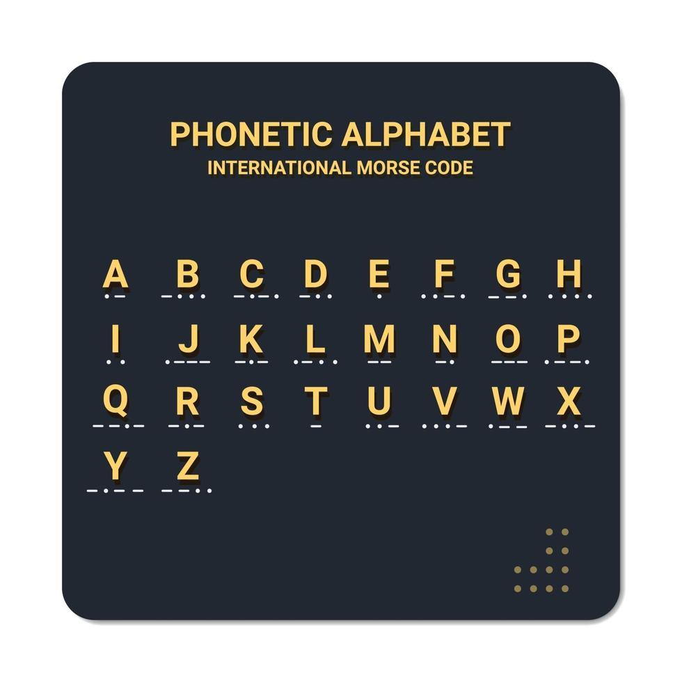 fonetiskt alfabet och internationell morsekod lämplig för maritim och luftfart. utbildning och tryckning vektor