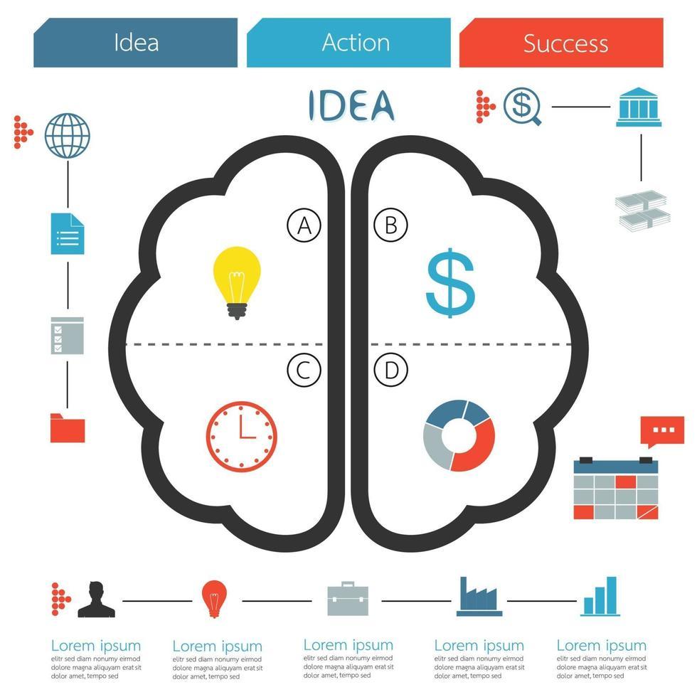 hjärnans infografiska kreativa idé. steg av affärsidé. vektor illustration
