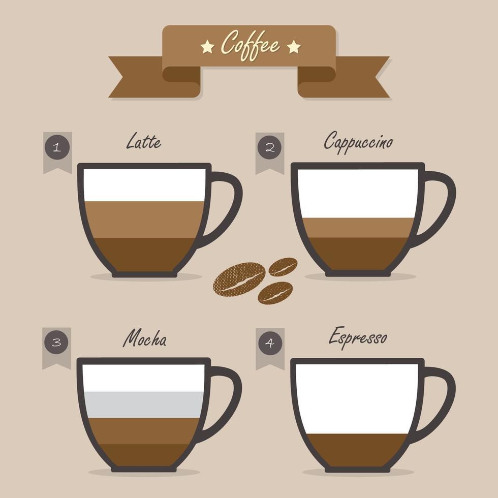 kaffe meny design. vektor illustration