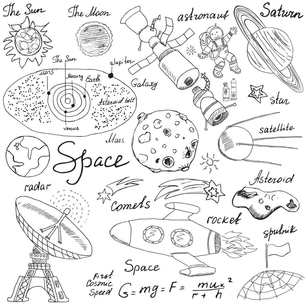 Raumskizze isoliert vektor
