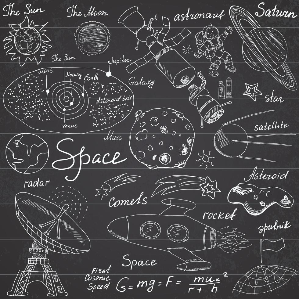 Raumskizze an der Tafel vektor