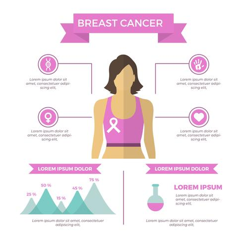 Flatbröstcancer medvetenhetsinfografisk mall vektor