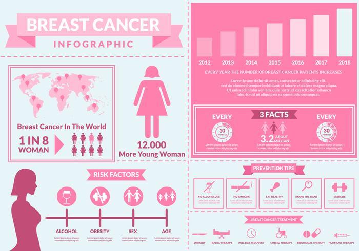 Bröstcancer medvetenhet Infographics vektor
