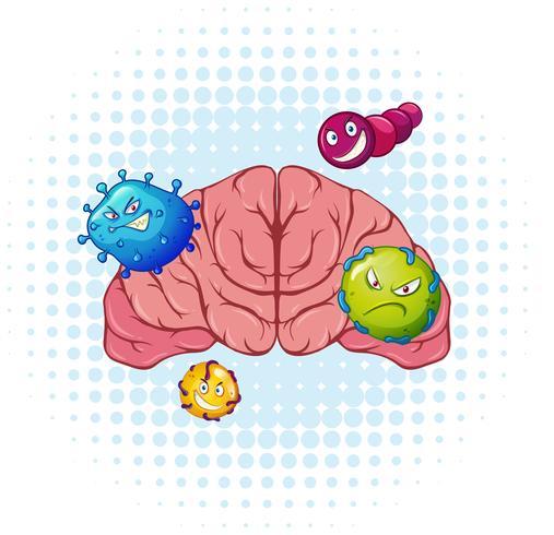 Virus och mänsklig hjärna vektor