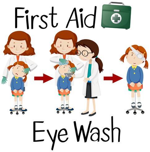 Första hjälpen ögon tvätt vektor