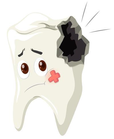Tandförfall med ledsen ansikte vektor