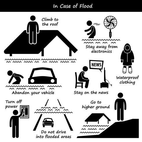 Im Falle einer Überschwemmung Notfallplan Strichmännchen Piktogramme. vektor
