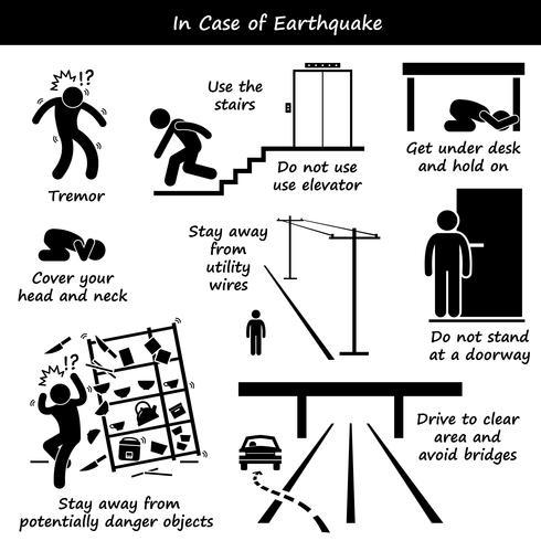 I händelse av jordbävnings akutplan, stickbilds ikon för ikoner med symboler. vektor