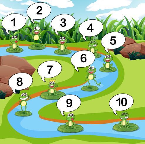 Anzahl der Froschzahlen am Teich vektor