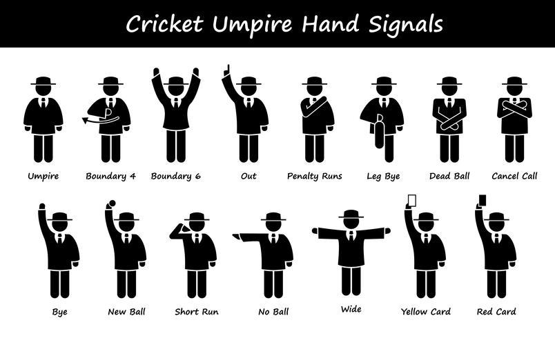 Cricket Umpire Referee Hand Signals Stick Figur Pictogram Ikoner. vektor