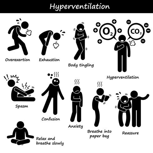 Hyperventilation Überatmung Überanstrengung Erschöpfung Müdigkeit Ursachen Symptom Erholung Behandlungen Strichmännchen Piktogramme. vektor