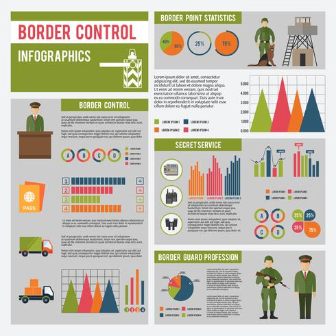 gränsvakt infographics vektor