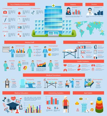 Medicinsk infografisk uppsättning vektor