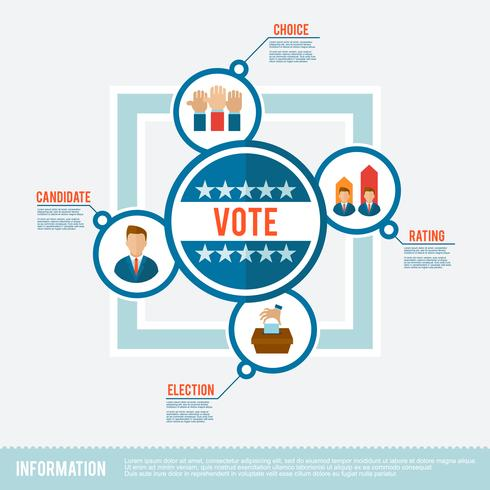 Wahl Wohnung Konzept vektor