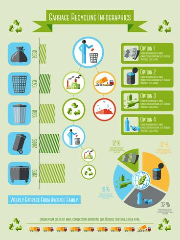 Müll-Infografiken gesetzt vektor