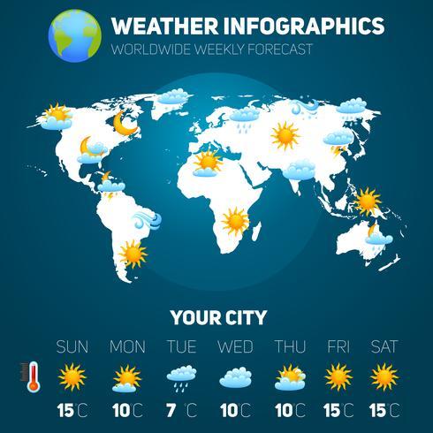 Wetter Infographik Set vektor