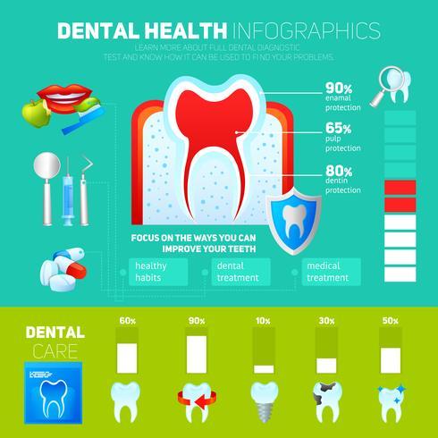Dental Infografiken Set vektor