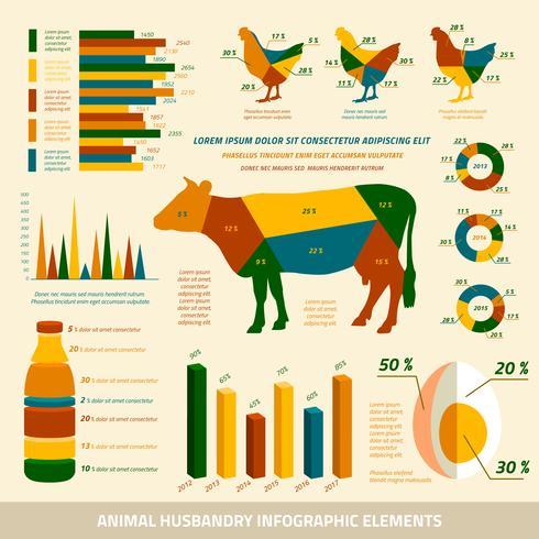 Flache Gestaltungselemente der Tierhaltung Infografiken vektor