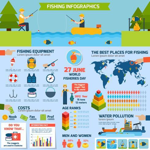Fiske Infographics Set vektor