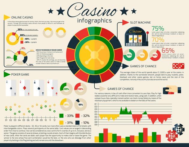 casino infographics set vektor