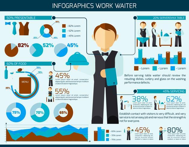 servitör man infographic vektor
