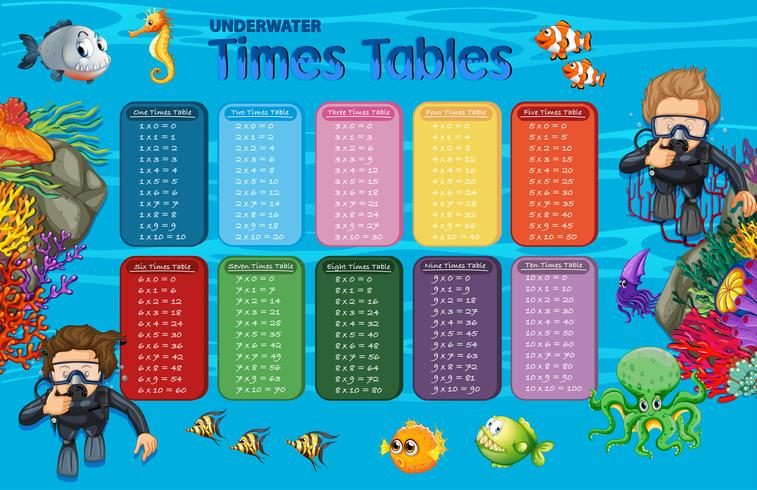 Matematik Undervattenstider Tabeller vektor
