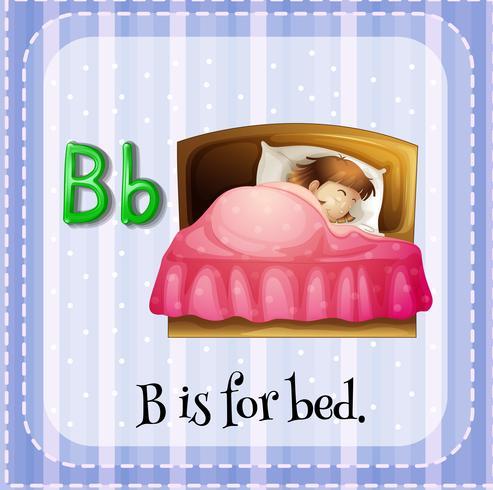 Brev B vektor