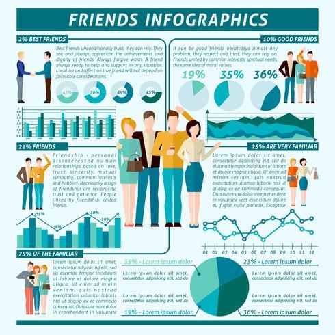 Vänner Infographics Set vektor