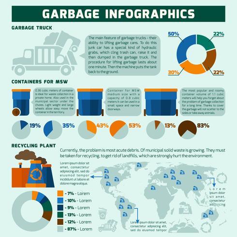 Müll-Infografiken-Set vektor