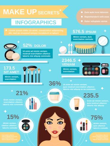 makeup infographics set vektor