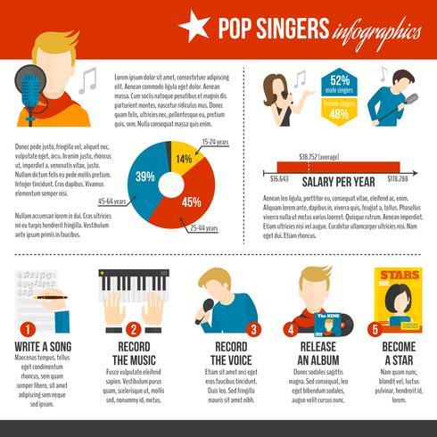 pop sångare infographics vektor