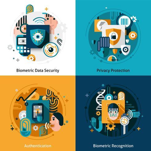Biometrisk autentiseringsuppsättning vektor
