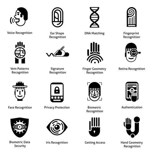 Biometriska Autentiseringsikoner Svart vektor
