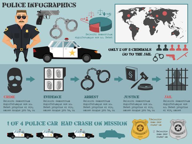 Polizei Infographik eingestellt vektor