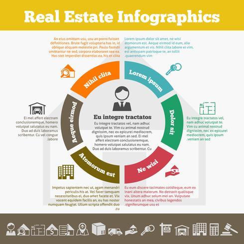 Fastigheter infographic vektor