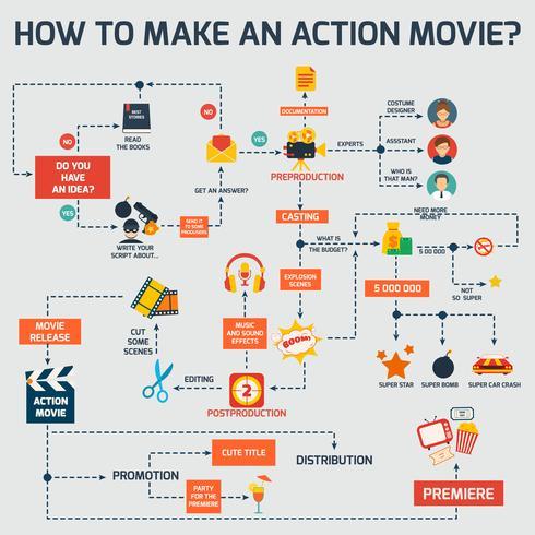 Actionfilm-Infografik vektor