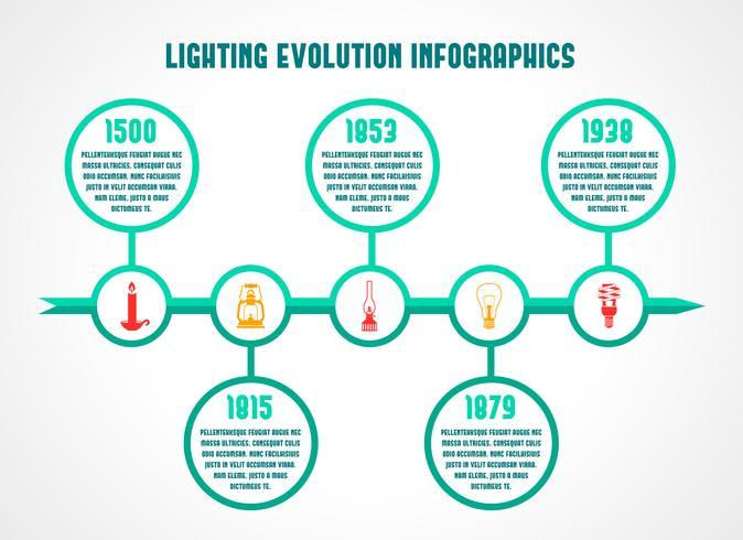 Taschenlampe und Lampen Infografik vektor