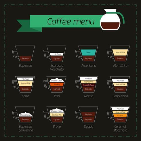 Kaffe meny dekorativa ikoner vektor