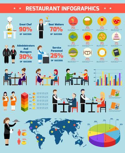 Restaurant Infografik-Set vektor