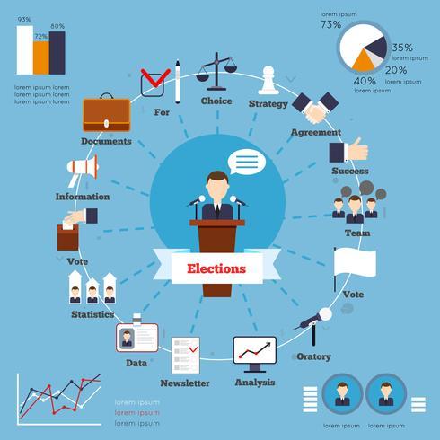 Infographik der Wahlen vektor