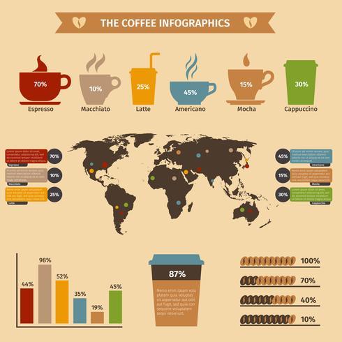 Kaffe infographics set vektor
