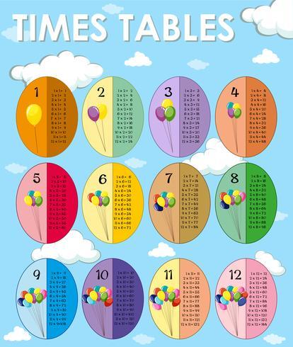 Tider tabeller mall med himmel bakgrund vektor