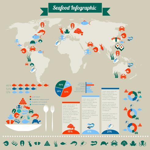 Meeresfrüchte-Infografik vektor