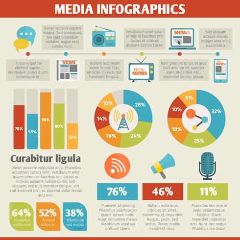 Medieninfografiken vektor