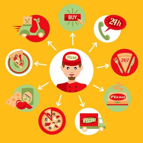 Pizza leverans pojke ikoner uppsättning vektor