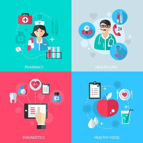 Medicin hälsovårdstjänster koncept vektor